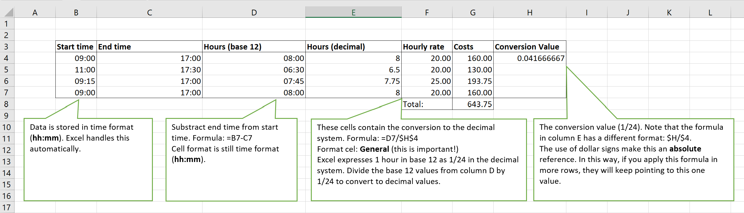Calculate time tracking hours from start and end date in Excel
